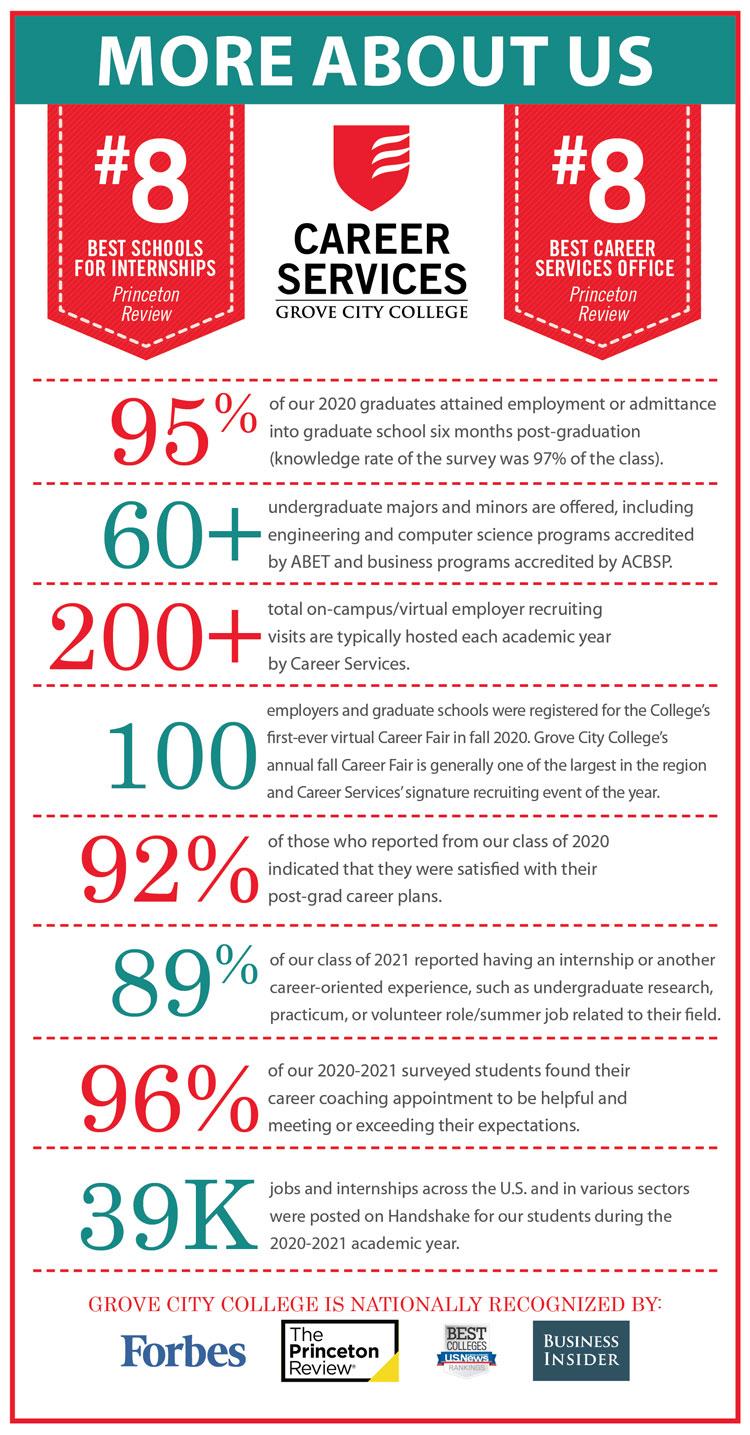 2021-CSO-Employer-Stats_MoreAboutUs-1.jpg