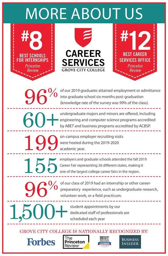 CSO-Employer-Stats-Poster-More-About-Us-2020-1.jpg